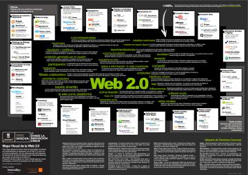 Web 2.0 Mapa 2010